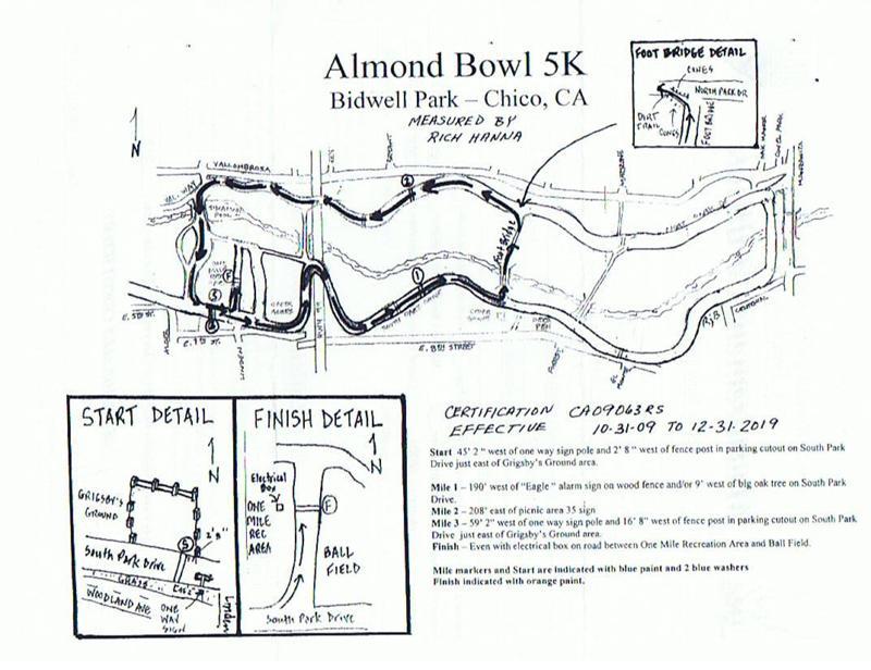 Chico Running Club Almond Bowl